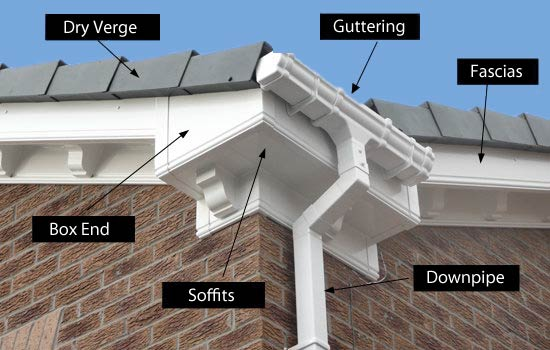 Fascia and Soffits | Glazerite Services - Hull & East Yorkshire